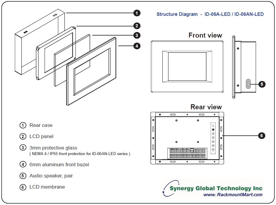 Industrial Displays Panel Mount Lcd Id 06a Led