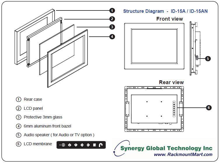 Industrial Flat Panel Monitor Panel Mount Lcd Id 15a