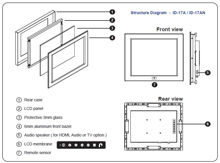 industrial touch screen lcd monitors - panel mount