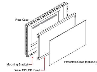industrial flat panel -open frame wide screen lcd