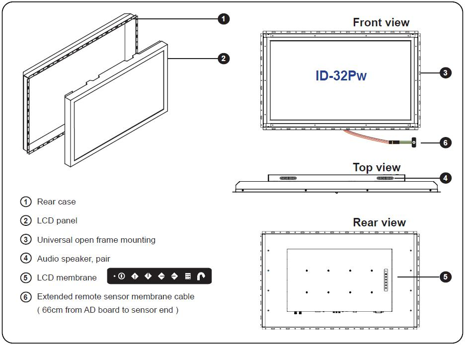 Industrial Displays Open Frame Wide Screen Lcd Monitor