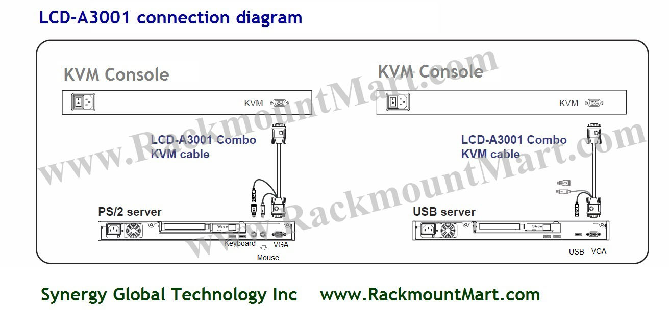 Lcd A3003 Combo Ps 2 Usb Kvm Cable 15 Ft Long To Ps2 Keyboard Wiring Diagram Click On Connection For Enlarged View