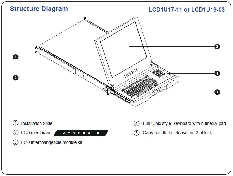 lcd1u19-03 rack consoles lcd keyboard