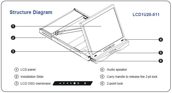 rackmount screen lcd1u20