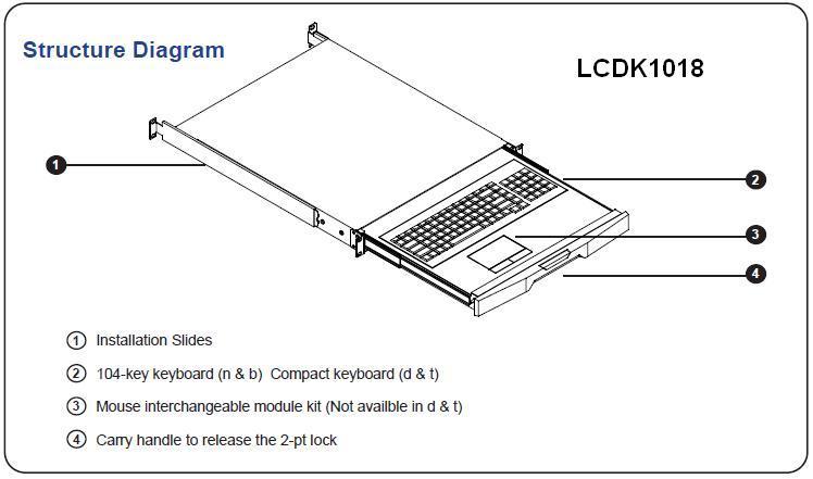lcdk1018 1u rack mount keyboard dvi kvm