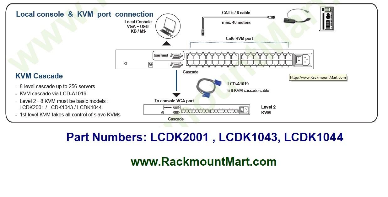 32 port cat6 kvm switch remote console lcdk1046 rh rackmountmart com