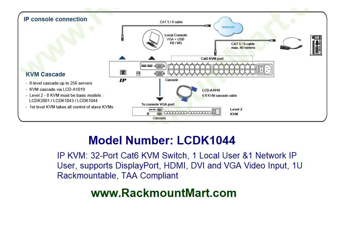 KVM IP : LCDK1047 Rack KVM Switch Rackmount Cat5 IP KVM RJ-45 with