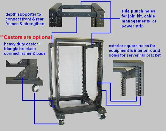 Rackmount Mart - Server Rack - Steel Frame Rack / Relay Rack