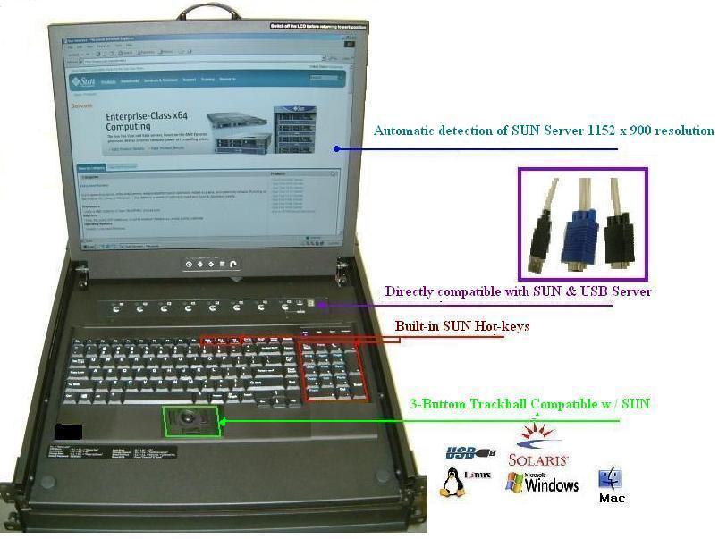 New Lcd2u20 022u Dual Slides Sun Solaris Compatible